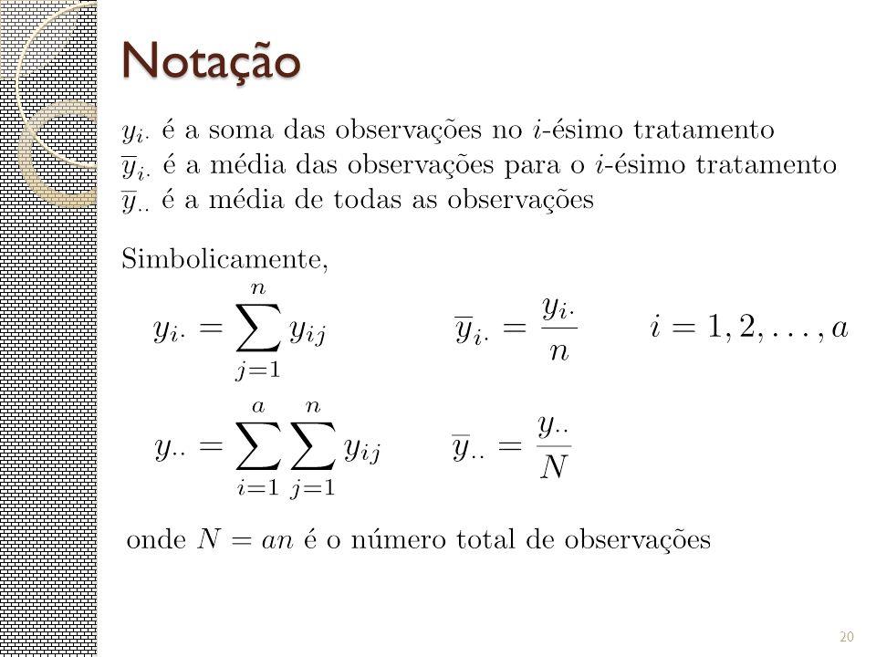 Notação 20