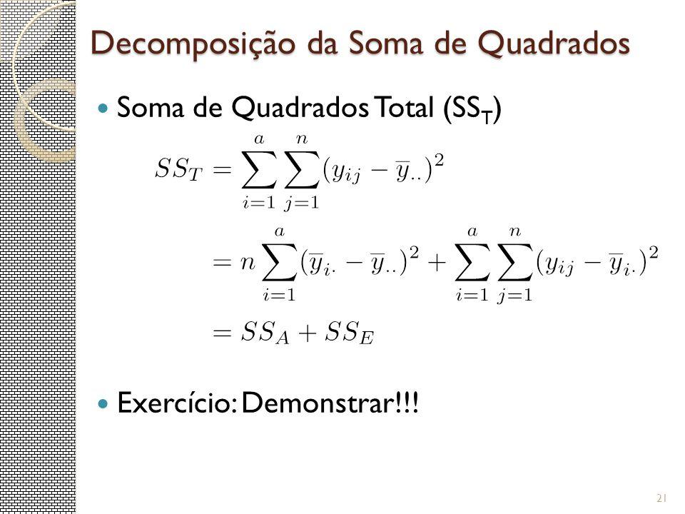 Decomposição da Soma de Quadrados Soma de Quadrados Total (SS T ) Exercício: Demonstrar!!! 21