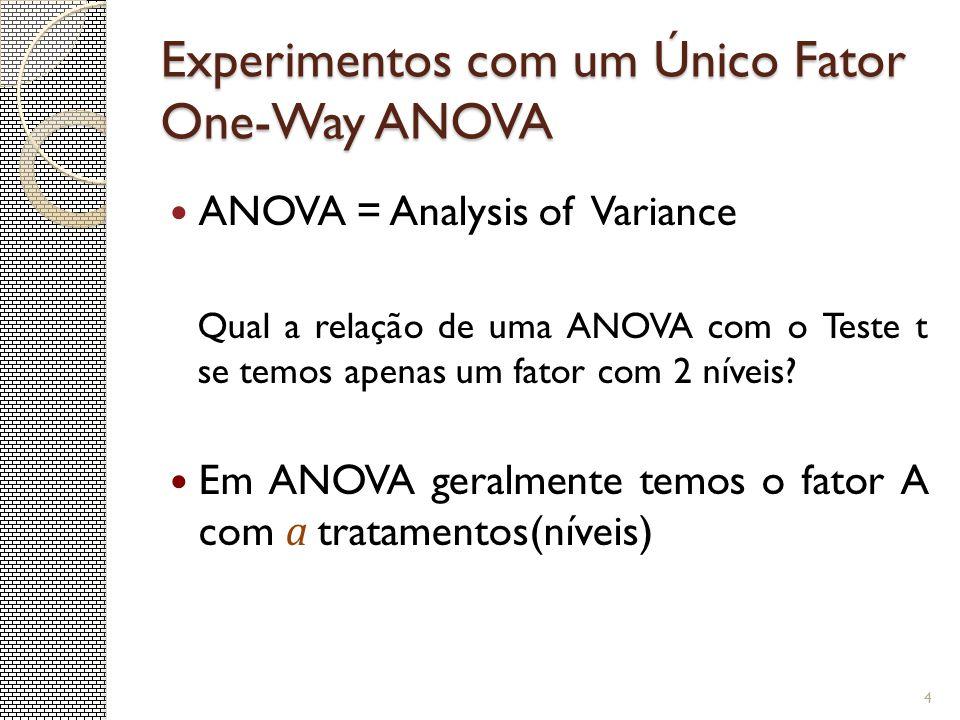 Experimentos com um Único Fator One-Way ANOVA ANOVA = Analysis of Variance Qual a relação de uma ANOVA com o Teste t se temos apenas um fator com 2 ní