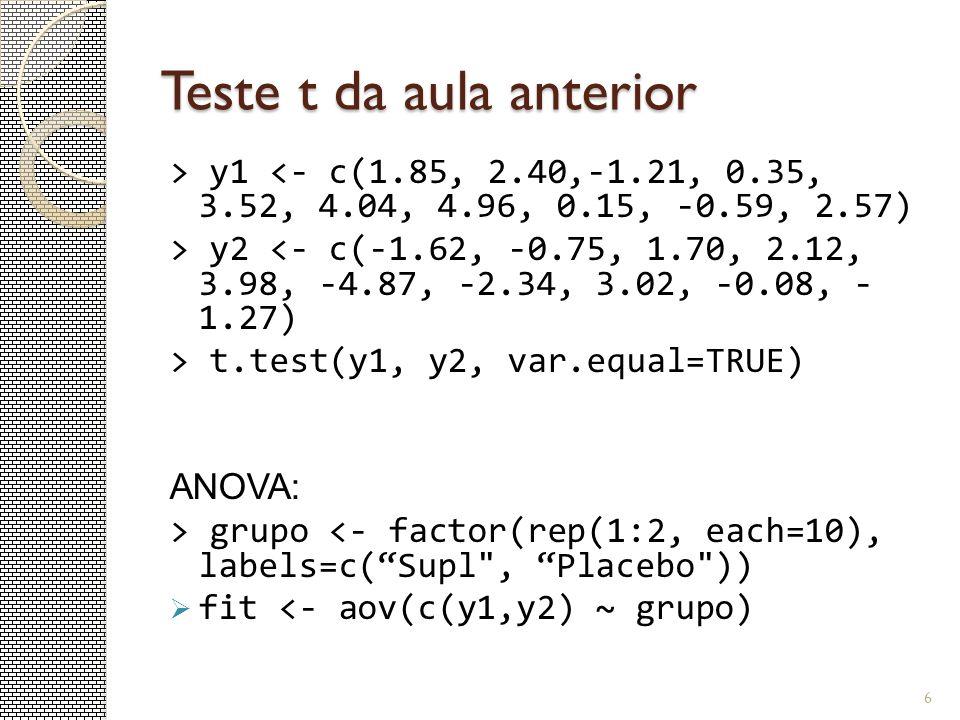 Teste t da aula anterior > y1 <- c(1.85, 2.40,-1.21, 0.35, 3.52, 4.04, 4.96, 0.15, -0.59, 2.57) > y2 <- c(-1.62, -0.75, 1.70, 2.12, 3.98, -4.87, -2.34
