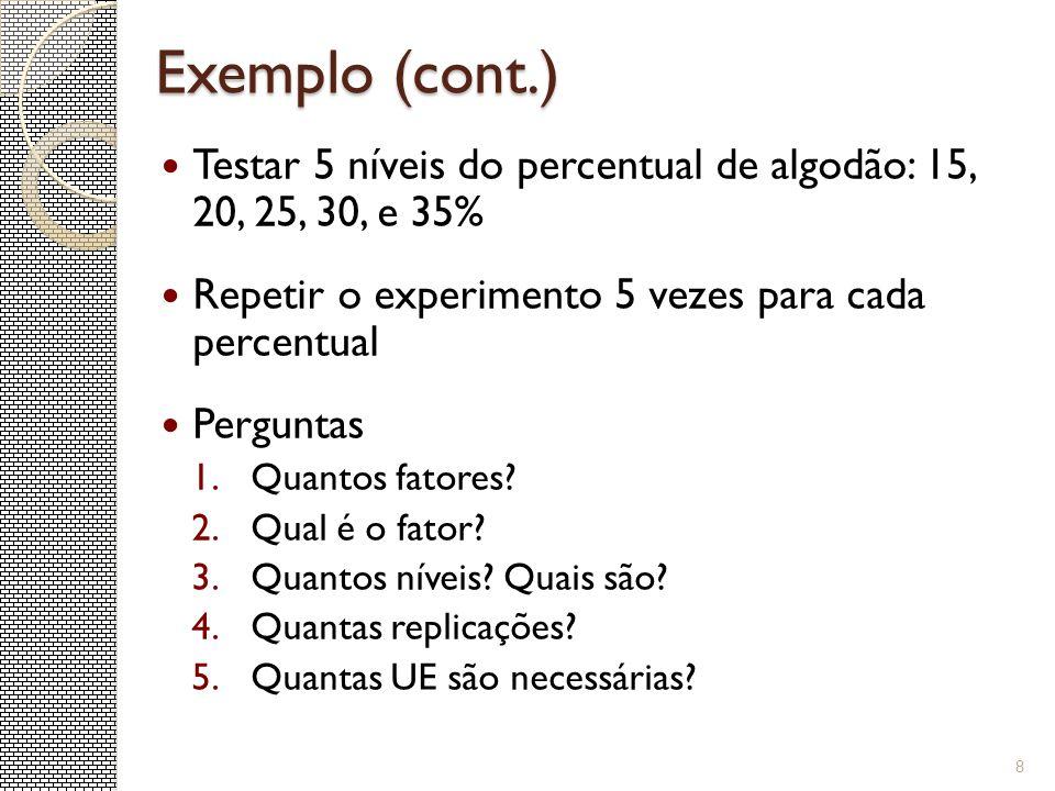 Exemplo (cont.) Testar 5 níveis do percentual de algodão: 15, 20, 25, 30, e 35% Repetir o experimento 5 vezes para cada percentual Perguntas 1.Quantos