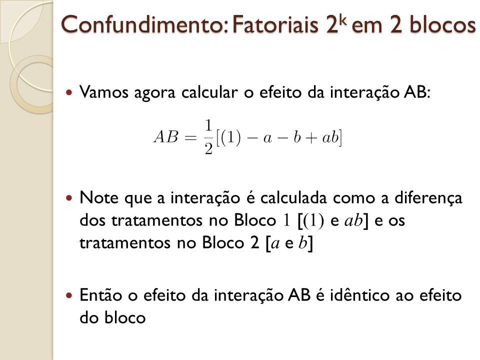 Confundimento: Fatoriais 2 k em 2 blocos Vamos agora calcular o efeito da interação AB: Note que a interação é calculada como a diferença dos tratamen