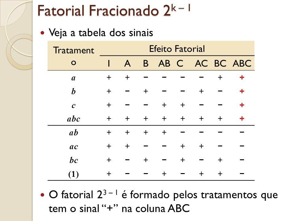 Fatorial Fracionado 2 k – 1 Veja a tabela dos sinais O fatorial 2 3 – 1 é formado pelos tratamentos que tem o sinal + na coluna ABC Tratament o Efeito