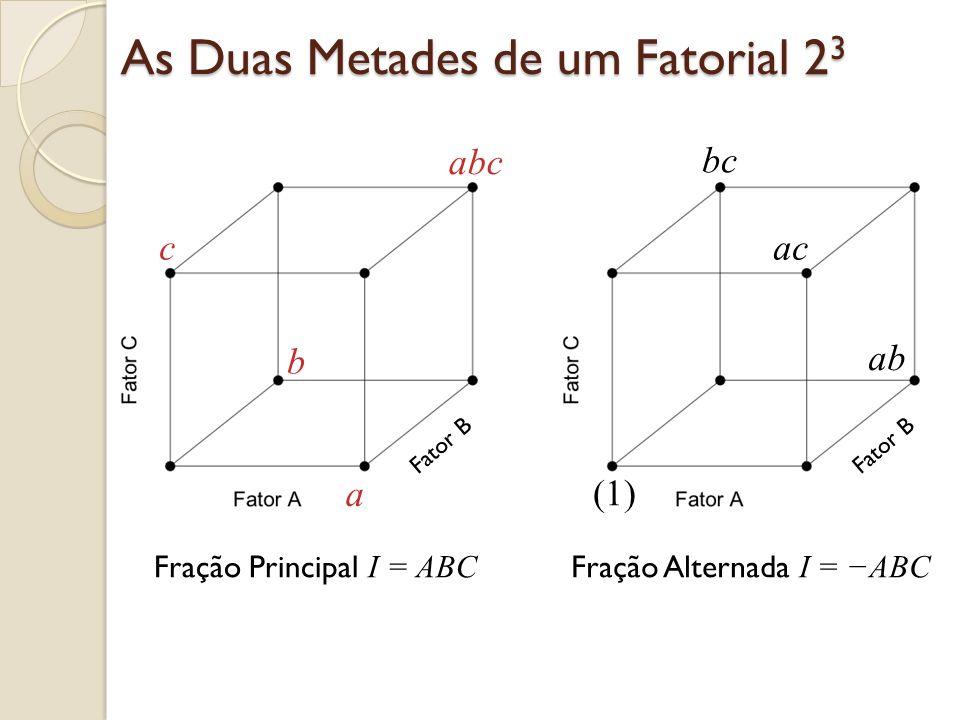 As Duas Metades de um Fatorial 2 3 Fator B a b c abc Fator B (1) ab ac bc Fração Principal I = ABC Fração Alternada I = ABC