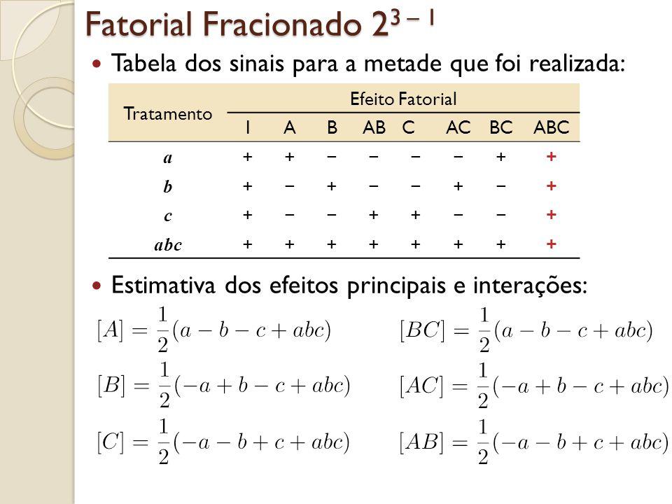 Fatorial Fracionado 2 3 – 1 Tabela dos sinais para a metade que foi realizada: Estimativa dos efeitos principais e interações: Tratamento Efeito Fator