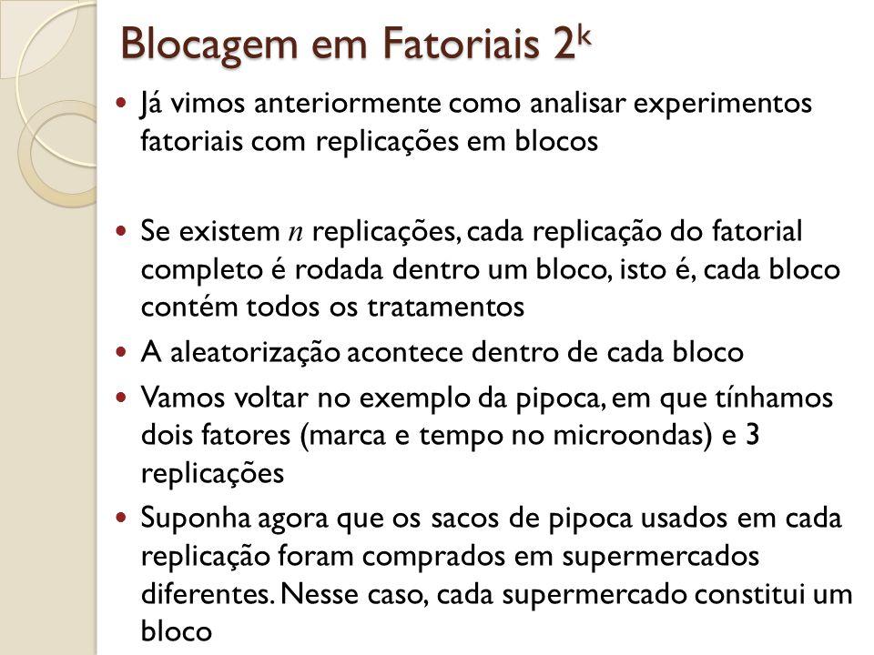 Exemplo – Pipoca FatorReplicação Marca (A) Tempo (B) TratamentoIIIIII (1)282527 + a3632 + b181923 ++ ab313029 Bloco IBloco IIBloco III (1) = 28(1) = 25(1) = 27 a = 36 a = 32 b = 18 b = 19 b = 23 ab = 31ab = 30ab = 29 Total Blocos B 1 = 113 B 2 = 106B 3 = 111 Experimento da Pipoca em Blocos