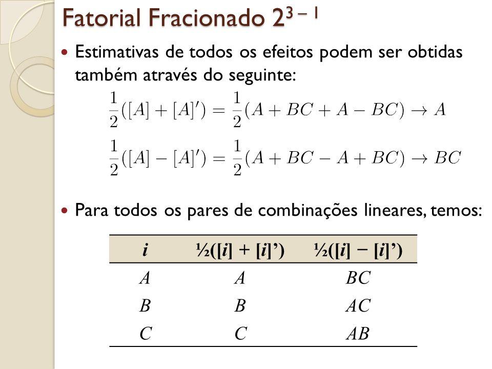 Fatorial Fracionado 2 3 – 1 Estimativas de todos os efeitos podem ser obtidas também através do seguinte: Para todos os pares de combinações lineares,