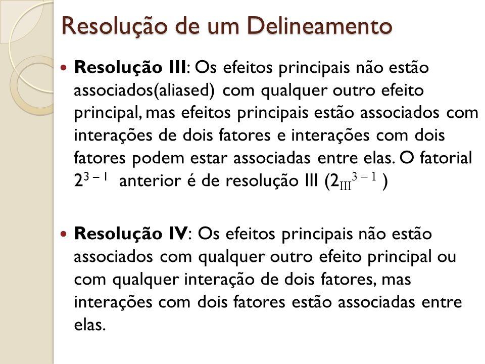Resolução de um Delineamento Resolução III: Os efeitos principais não estão associados(aliased) com qualquer outro efeito principal, mas efeitos princ