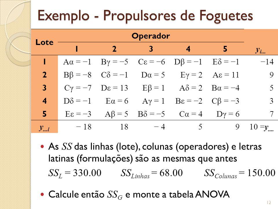 Exemplo - Propulsores de Foguetes As SS das linhas (lote), colunas (operadores) e letras latinas (formulações) são as mesmas que antes SS L = 330.00SS