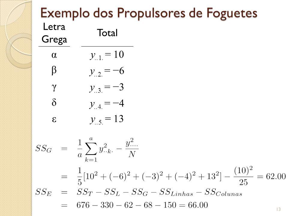 13 Exemplo dos Propulsores de Foguetes Letra Grega Total αy..1. = 10 β y..2. = 6 γ y..3. = 3 δ y..4. = 4 εy..5. = 13