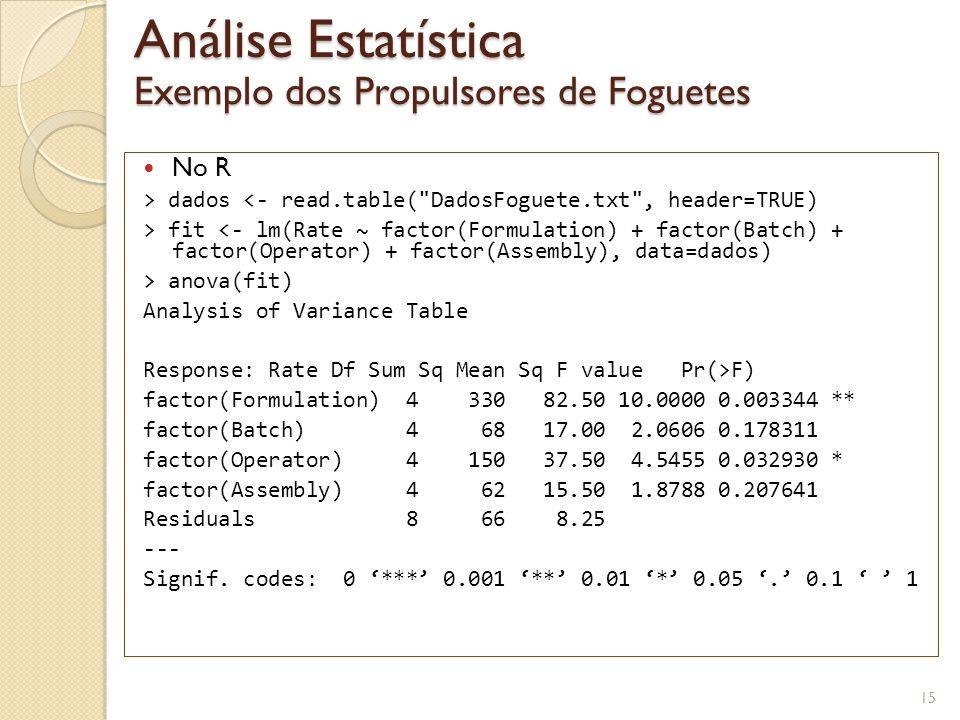 No R > dados <- read.table(