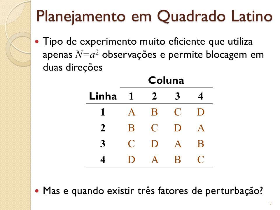 Planejamento em Quadrado Latino Tipo de experimento muito eficiente que utiliza apenas N=a 2 observações e permite blocagem em duas direções Mas e qua