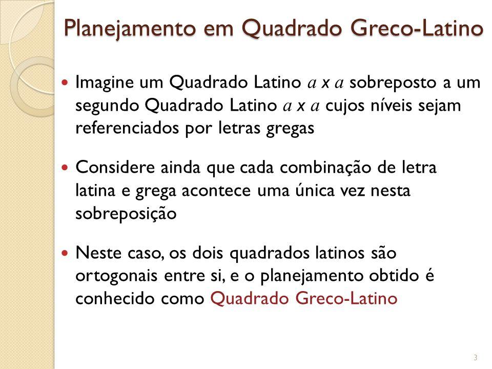 Planejamento em Quadrado Greco-Latino Imagine um Quadrado Latino a x a sobreposto a um segundo Quadrado Latino a x a cujos níveis sejam referenciados