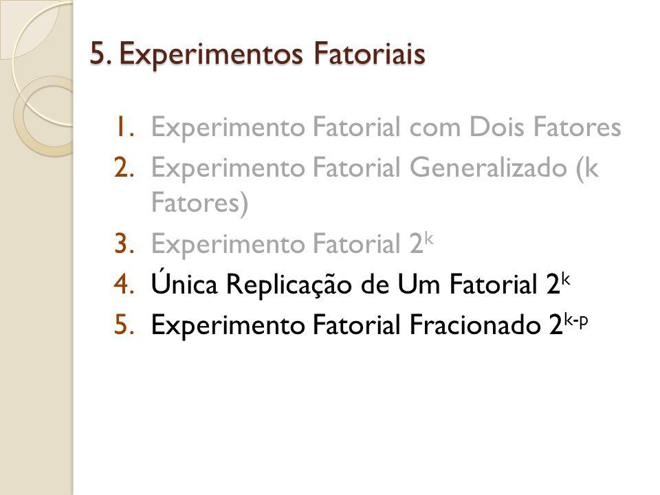 Fatorial 2 k – Única Replicação Fatorial 2 5 = 32 tratamentos no total Fatorial 2 6 = 64 tratamentos no total Mesmo para um número moderado de fator, o número total de tratamentos é grande No entanto, geralmente recursos são limitados e então o número de replicações pode ser restrito Suficiente apenas para uma Única Replicação