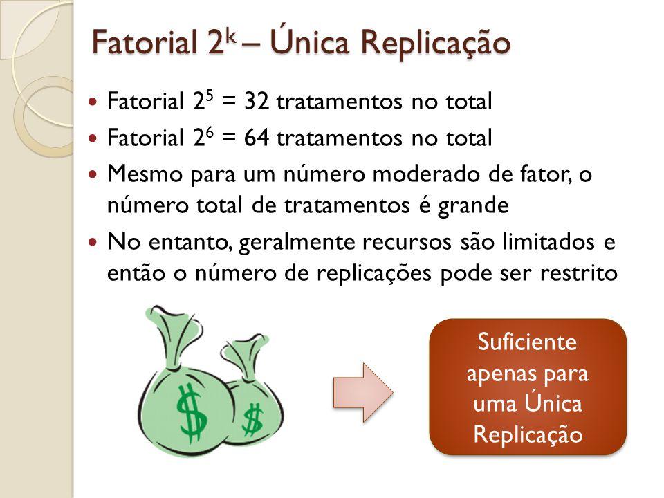 Fatorial 2 k – Única Replicação Fatorial 2 5 = 32 tratamentos no total Fatorial 2 6 = 64 tratamentos no total Mesmo para um número moderado de fator,