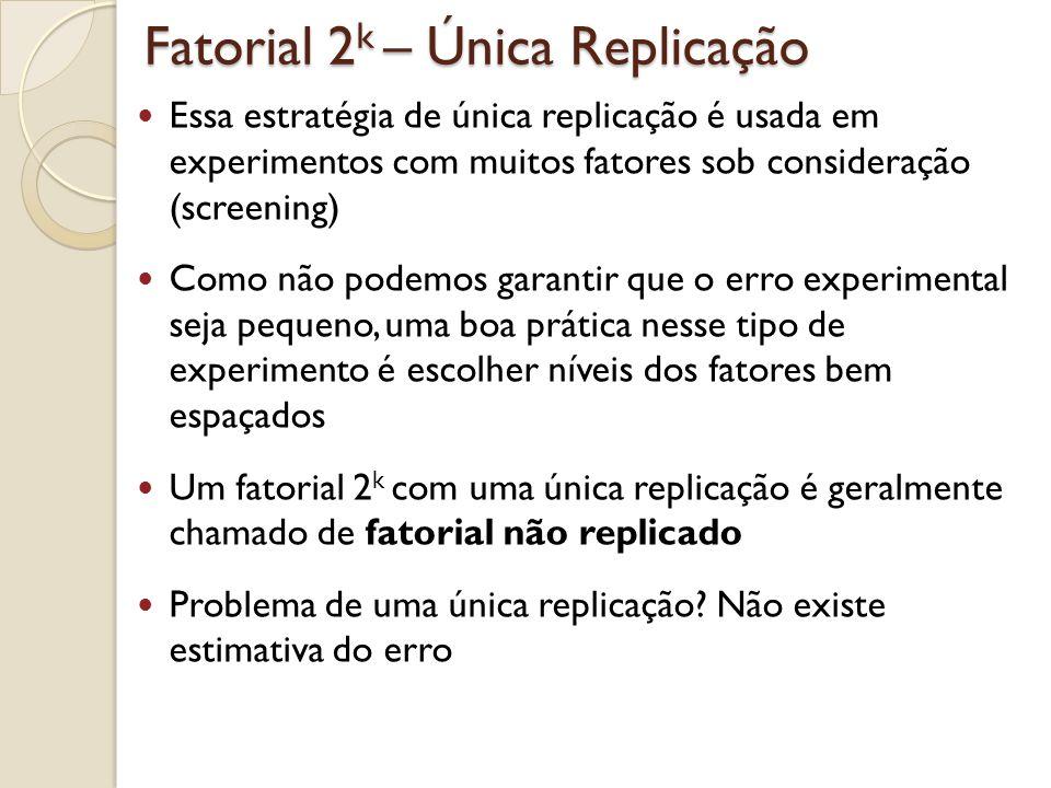 Fatorial 2 k – Única Replicação Essa estratégia de única replicação é usada em experimentos com muitos fatores sob consideração (screening) Como não p