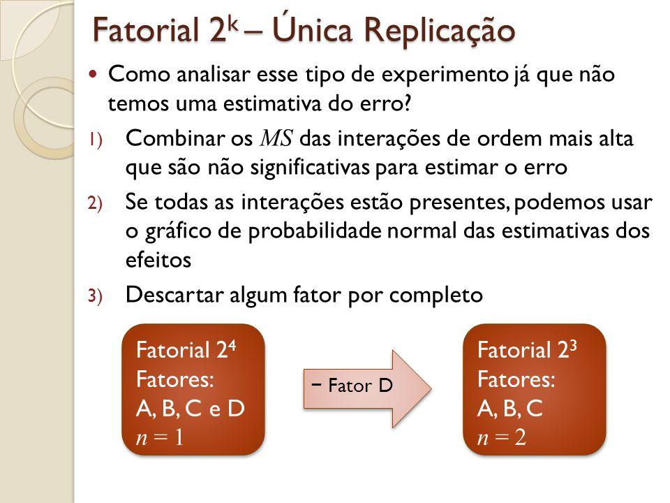 Fatorial 2 k – Única Replicação Gráfico de probabilidade normal das estimativas dos efeitos: Os efeitos que são negligíveis seguem uma distribuição N(0, σ 2 ) e cairão em cima da linha no gráfico Os efeitos significativos terão médias diferentes de zero e não ficarão em cima da linha no gráfico