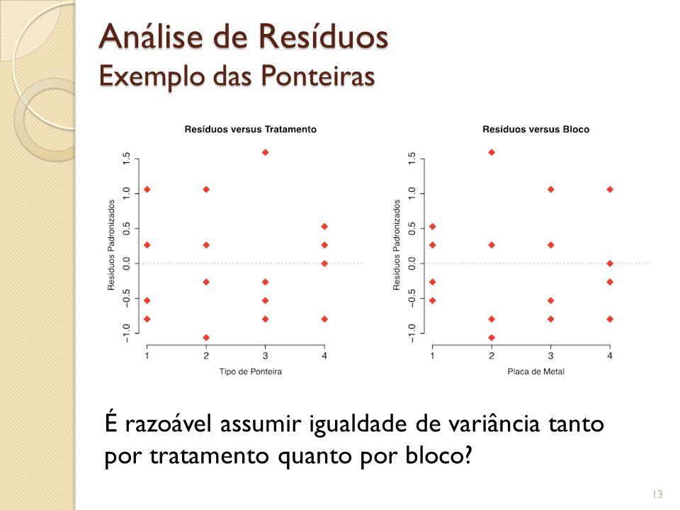 Análise de Resíduos Exemplo das Ponteiras 13 É razoável assumir igualdade de variância tanto por tratamento quanto por bloco?