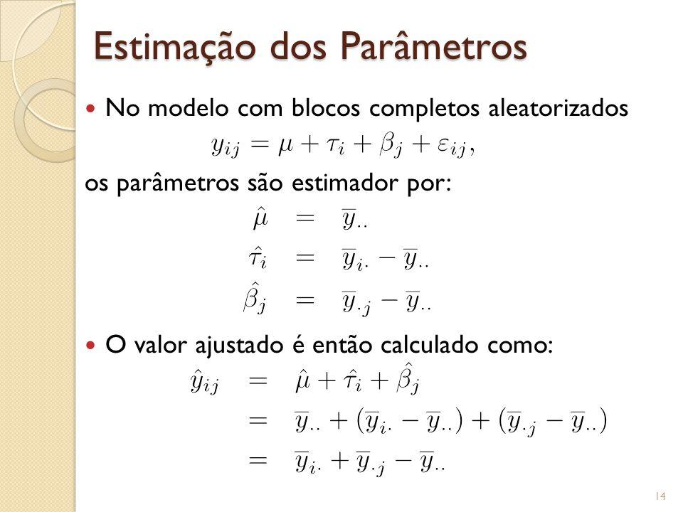 Estimação dos Parâmetros No modelo com blocos completos aleatorizados os parâmetros são estimador por: O valor ajustado é então calculado como: 14