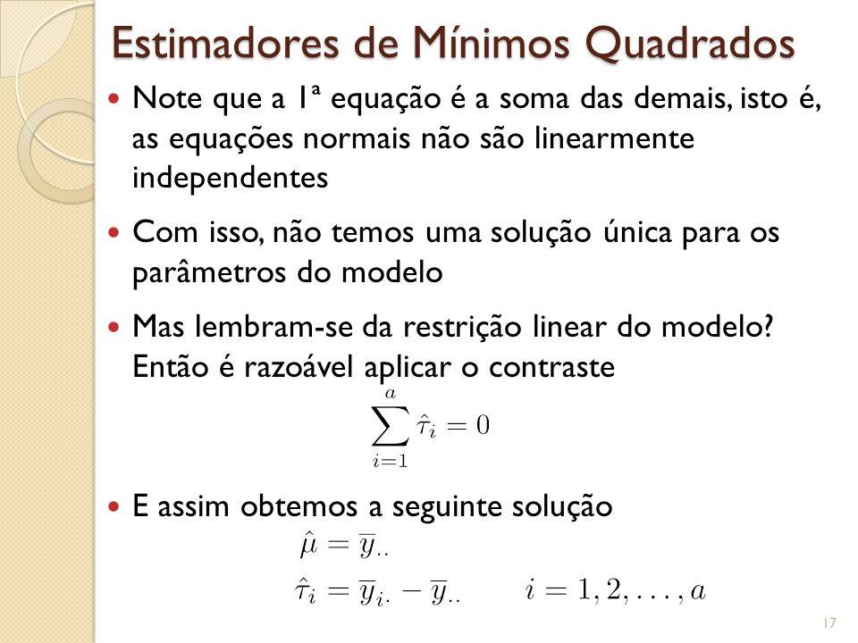 Note que a 1ª equação é a soma das demais, isto é, as equações normais não são linearmente independentes Com isso, não temos uma solução única para os parâmetros do modelo Mas lembram-se da restrição linear do modelo.