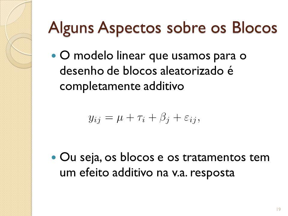 Alguns Aspectos sobre os Blocos O modelo linear que usamos para o desenho de blocos aleatorizado é completamente additivo Ou seja, os blocos e os tratamentos tem um efeito additivo na v.a.