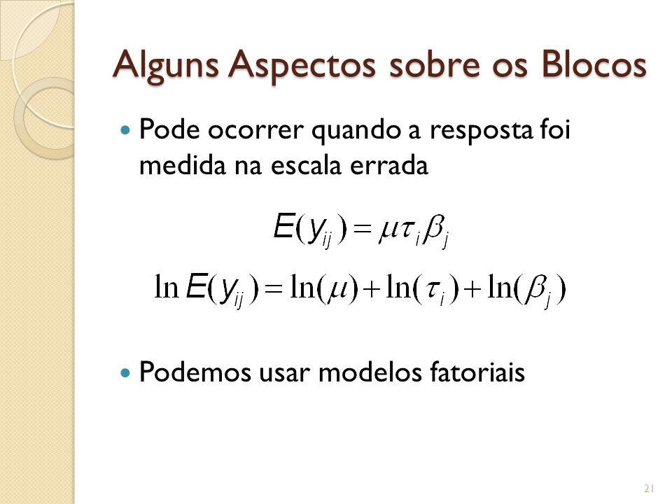 Alguns Aspectos sobre os Blocos Pode ocorrer quando a resposta foi medida na escala errada Podemos usar modelos fatoriais 21