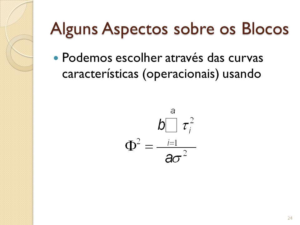 Alguns Aspectos sobre os Blocos Podemos escolher através das curvas características (operacionais) usando 24