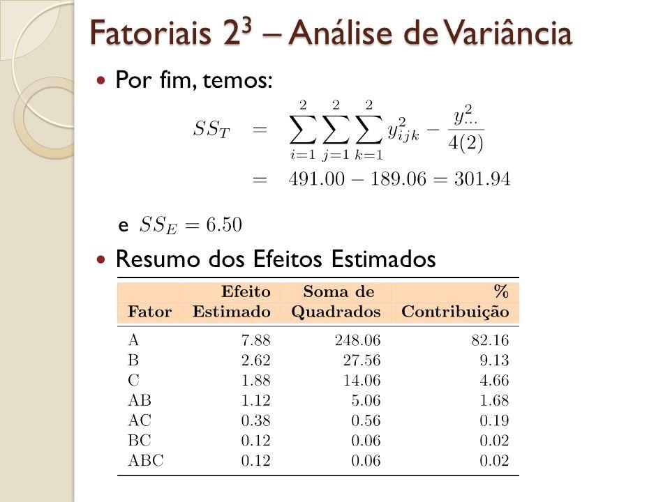 Fatoriais 2 3 – Análise de Variância Por fim, temos: e Resumo dos Efeitos Estimados