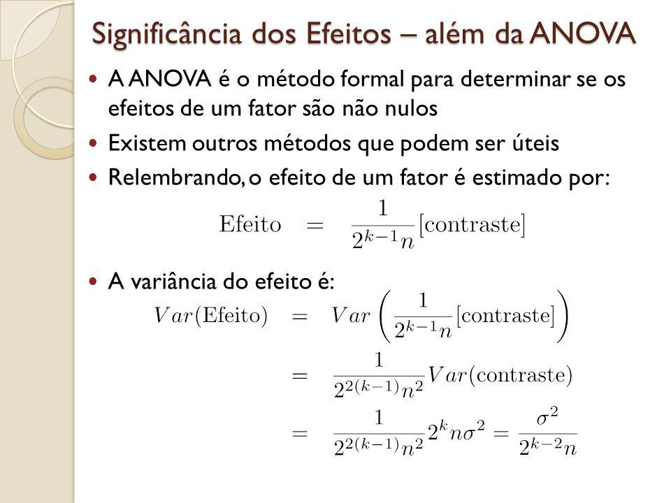 Significância dos Efeitos – além da ANOVA A ANOVA é o método formal para determinar se os efeitos de um fator são não nulos Existem outros métodos que