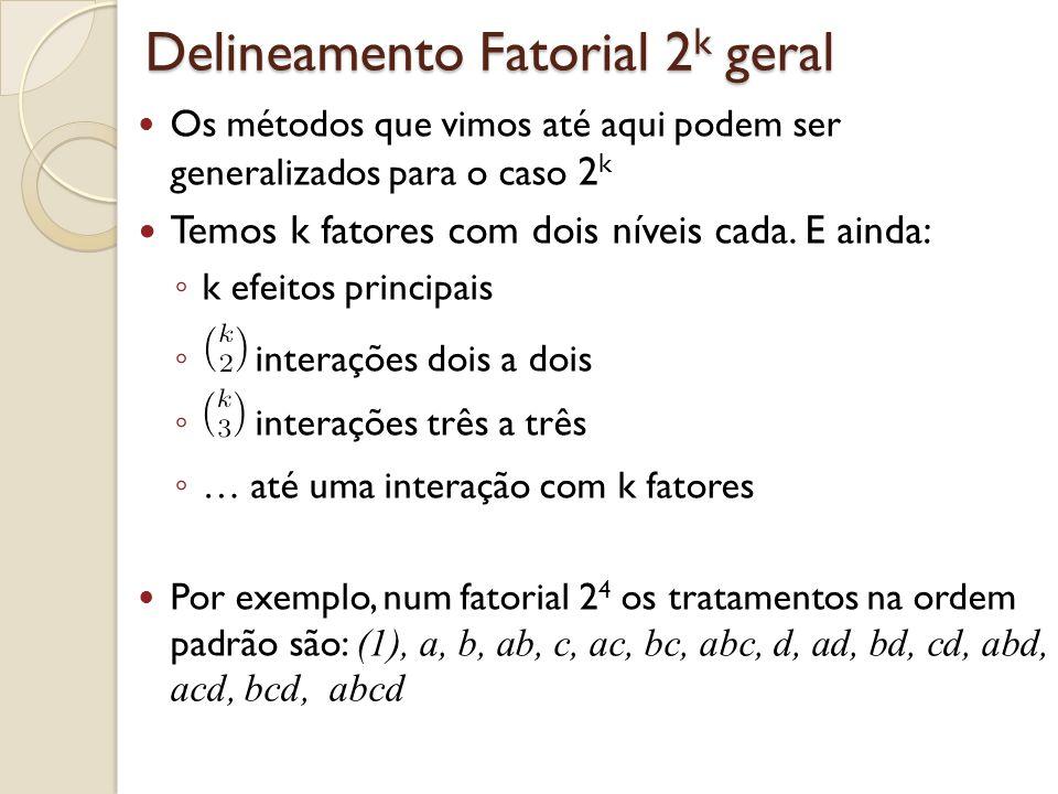 Delineamento Fatorial 2 k geral Os métodos que vimos até aqui podem ser generalizados para o caso 2 k Temos k fatores com dois níveis cada. E ainda: k