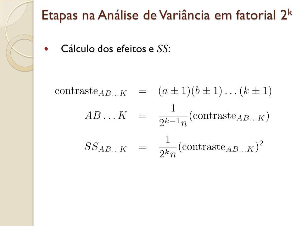 Etapas na Análise de Variância em fatorial 2 k Cálculo dos efeitos e SS :