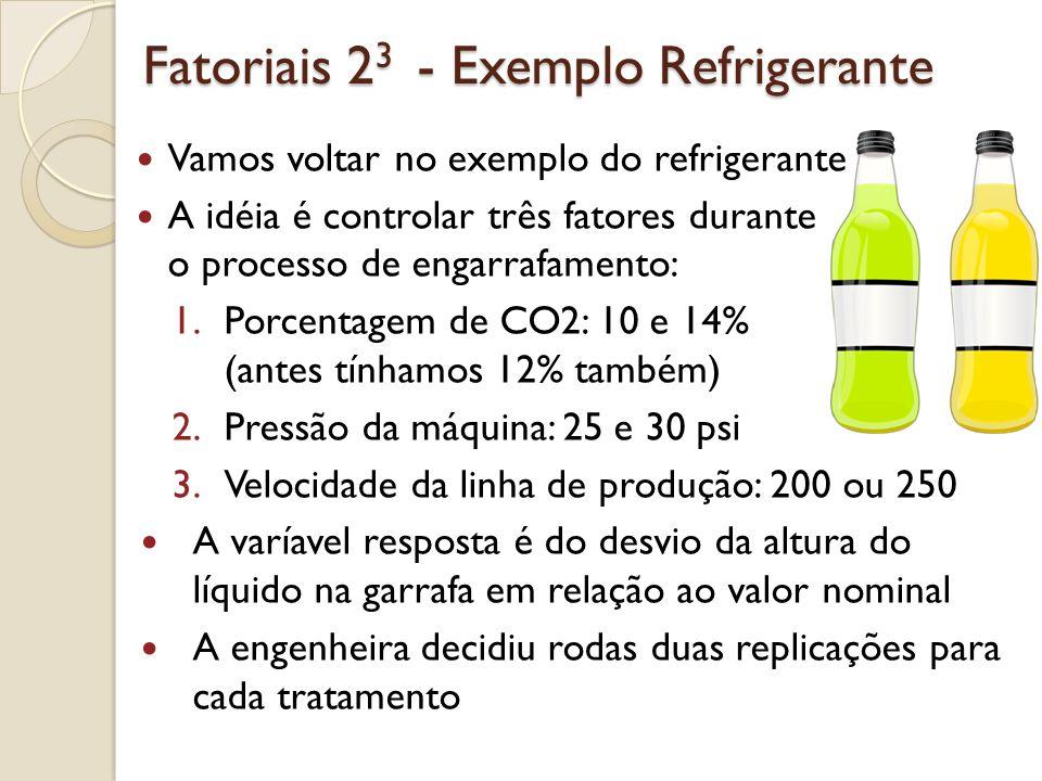 Fatoriais 2 3 - Exemplo Refrigerante Vamos voltar no exemplo do refrigerante A idéia é controlar três fatores durante o processo de engarrafamento: 1.