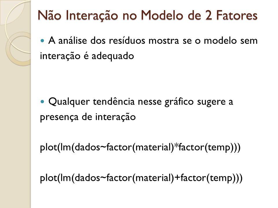 Modelo com 2 fatores e única replicação Nos modelos com dois fatores com interação, a replicação é necessário para que possamos obter uma estimativa do erro Mas e quando não existe replicação.