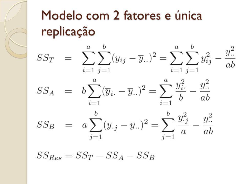 Modelo com 2 fatores e única replicação