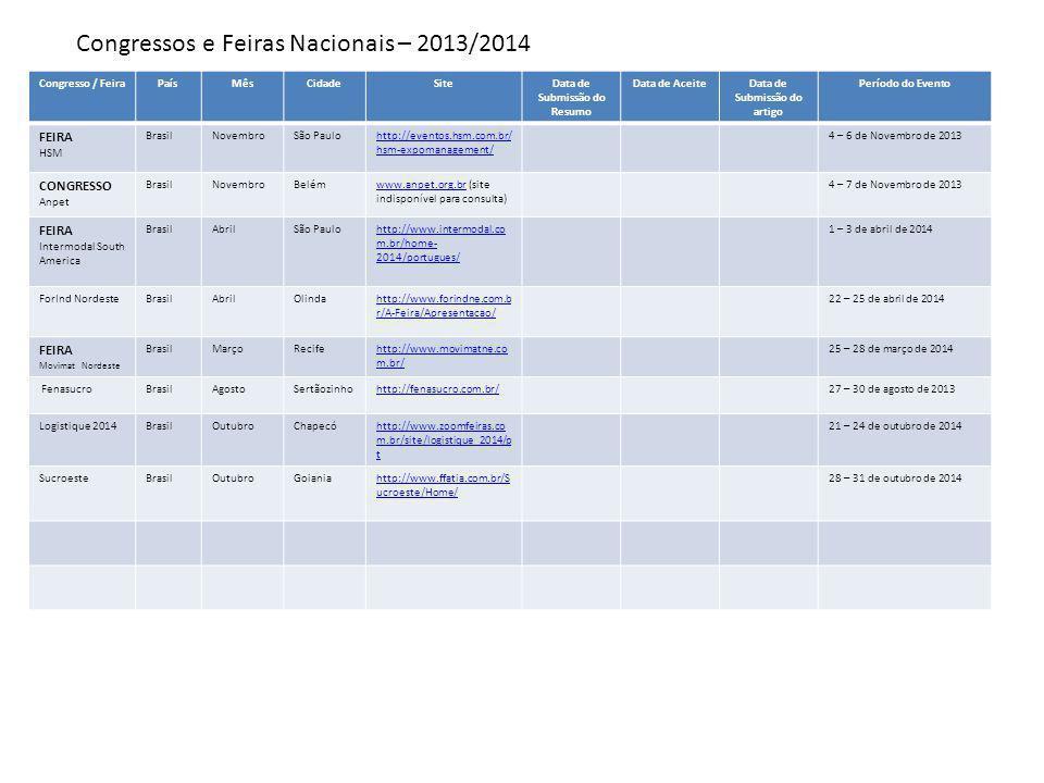 Congresso / FeiraPaísMêsCidadeSiteData de Submissão do Resumo Data de AceiteData de Submissão do artigo Período do Evento FEIRA HSM BrasilNovembroSão