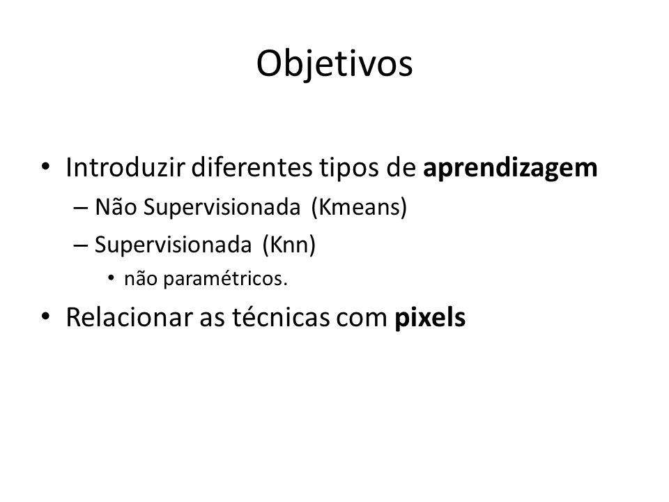 Objetivos Introduzir diferentes tipos de aprendizagem – Não Supervisionada (Kmeans) – Supervisionada (Knn) não paramétricos. Relacionar as técnicas co