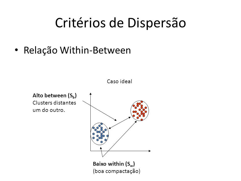 Critérios de Dispersão Relação Within-Between Caso ideal Baixo within (S w ) (boa compactação) Alto between (S b ) Clusters distantes um do outro.