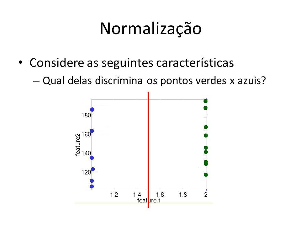 Normalização Considere as seguintes características – Qual delas discrimina os pontos verdes x azuis?