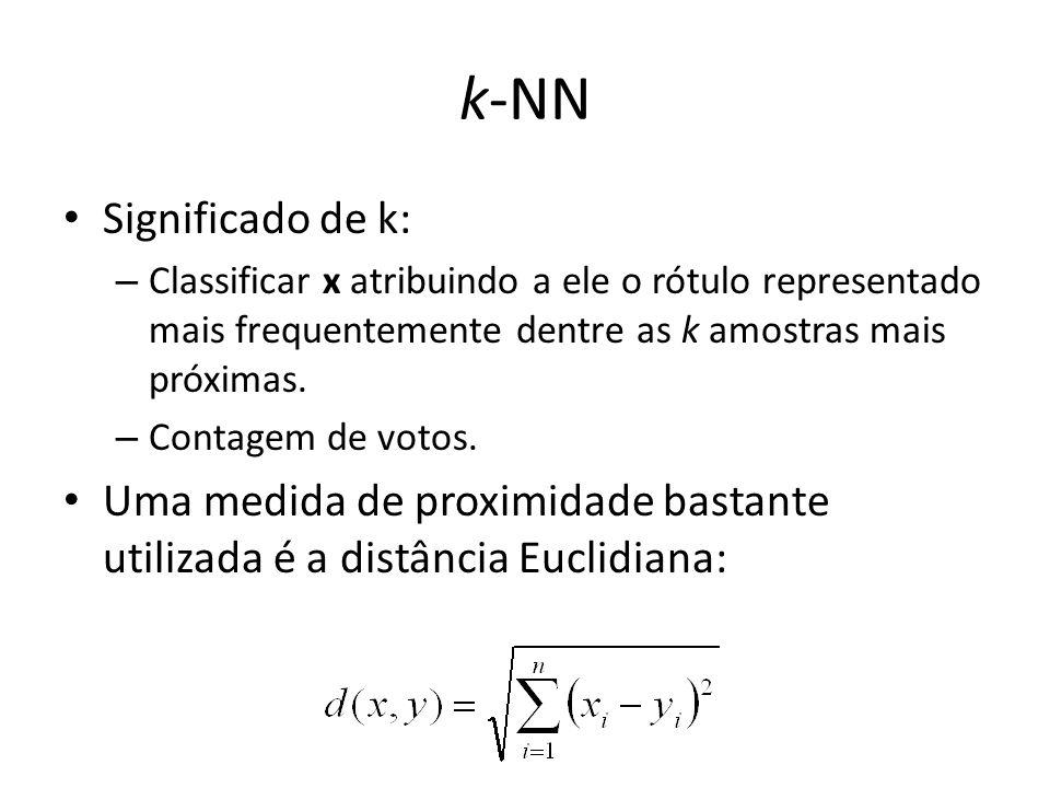 k-NN Significado de k: – Classificar x atribuindo a ele o rótulo representado mais frequentemente dentre as k amostras mais próximas. – Contagem de vo