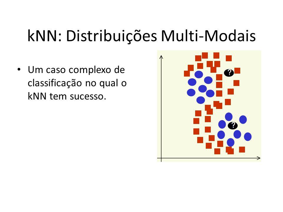 kNN: Distribuições Multi-Modais Um caso complexo de classificação no qual o kNN tem sucesso.