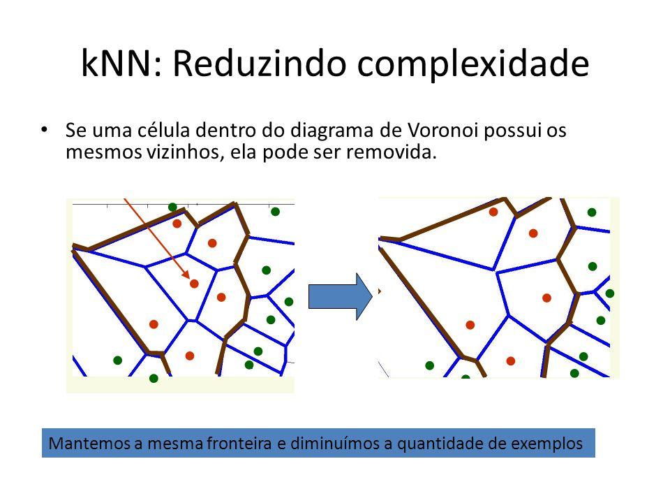 kNN: Reduzindo complexidade Se uma célula dentro do diagrama de Voronoi possui os mesmos vizinhos, ela pode ser removida. Mantemos a mesma fronteira e
