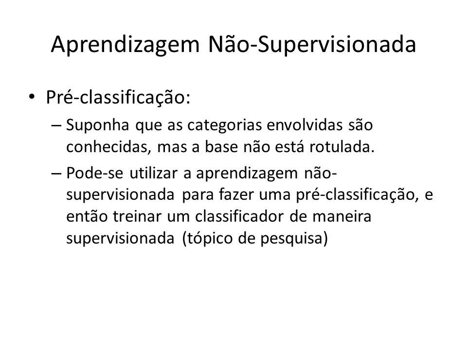 Aprendizagem Não-Supervisionada Pré-classificação: – Suponha que as categorias envolvidas são conhecidas, mas a base não está rotulada. – Pode-se util