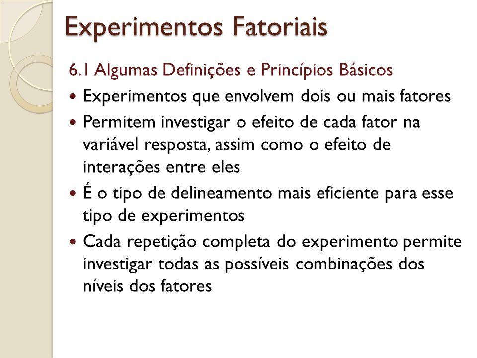 Experimentos Fatoriais 6.1 Algumas Definições e Princípios Básicos Experimentos que envolvem dois ou mais fatores Permitem investigar o efeito de cada fator na variável resposta, assim como o efeito de interações entre eles É o tipo de delineamento mais eficiente para esse tipo de experimentos Cada repetição completa do experimento permite investigar todas as possíveis combinações dos níveis dos fatores