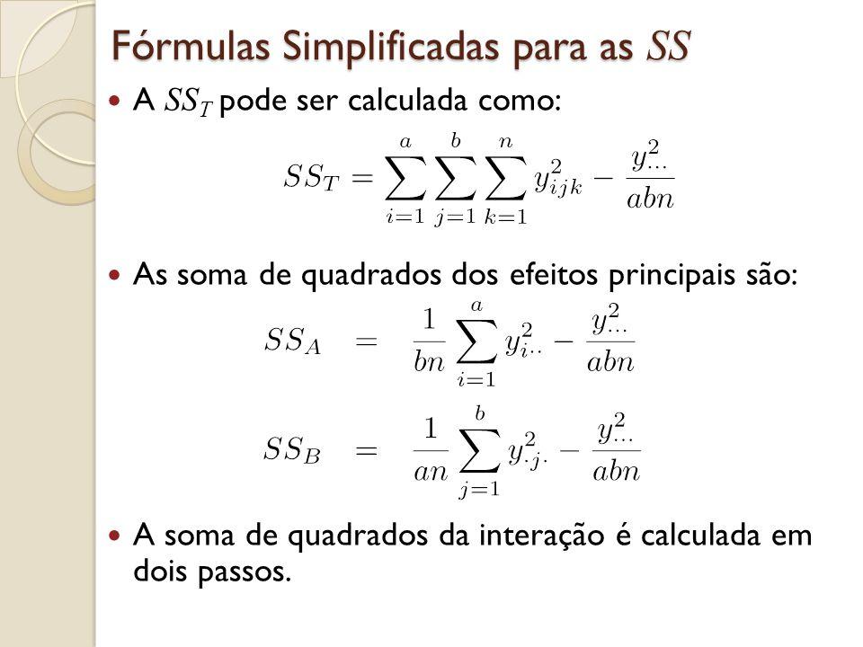 Fórmulas Simplificadas para as SS A SS T pode ser calculada como: As soma de quadrados dos efeitos principais são: A soma de quadrados da interação é calculada em dois passos.