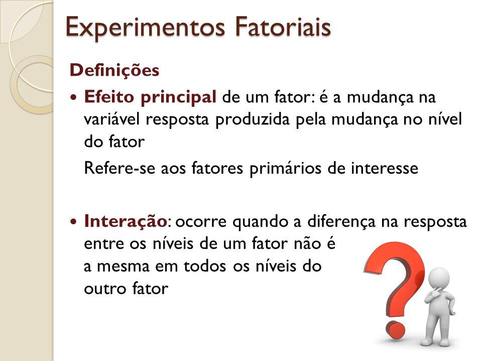 Hipóteses de Interesse Ambos os fatores A e B são de igual interesse Queremos testar a igualdade dos efeitos dos níveis de A, ou seja, e a igualdade dos efeitos dos níveis de B: Também estamos interessados em determinar se existe interação