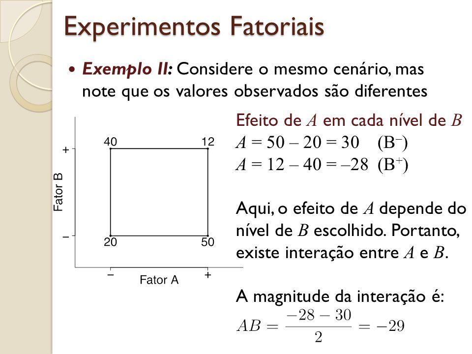 Exemplo II: Considere o mesmo cenário, mas note que os valores observados são diferentes Efeito de A em cada nível de B A = 50 – 20 = 30 (B – ) A = 12 – 40 = –28 (B + ) Aqui, o efeito de A depende do nível de B escolhido.