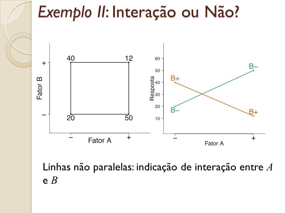Exemplo II: Interação ou Não? Linhas não paralelas: indicação de interação entre A e B