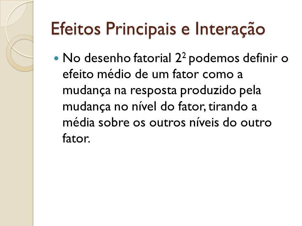 Efeitos Principais e Interação No desenho fatorial 2 2 podemos definir o efeito médio de um fator como a mudança na resposta produzido pela mudança no