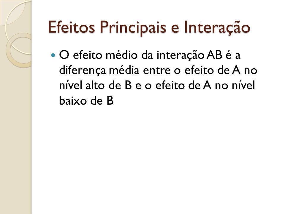 Efeitos Principais e Interação O efeito médio da interação AB é a diferença média entre o efeito de A no nível alto de B e o efeito de A no nível baix