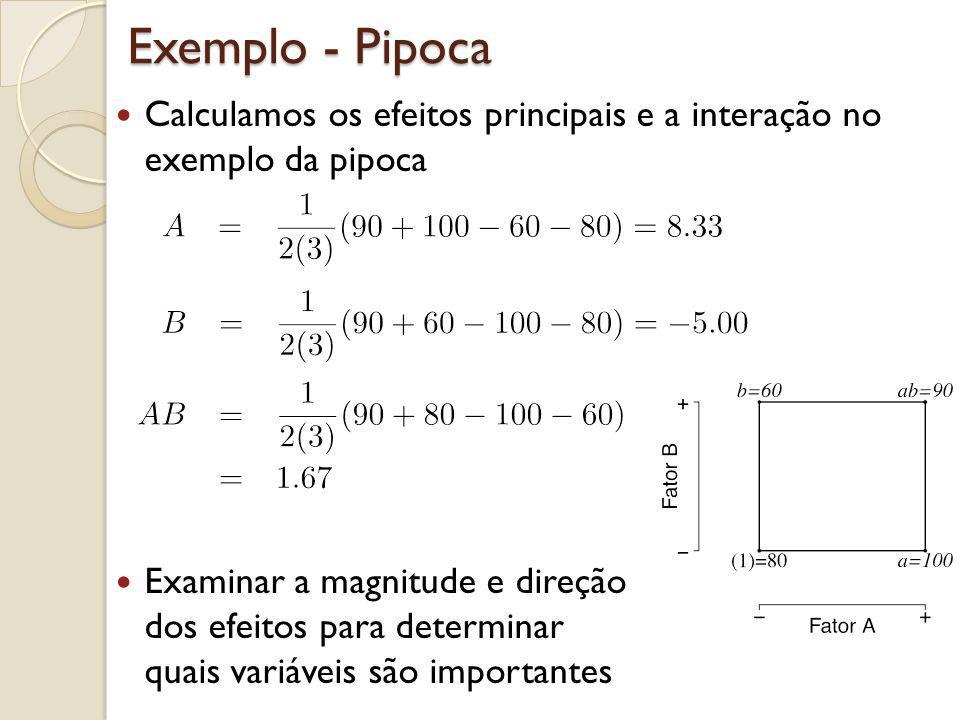 Exemplo - Pipoca Calculamos os efeitos principais e a interação no exemplo da pipoca Examinar a magnitude e direção dos efeitos para determinar quais